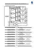 Diktat D3 : Memory Hardware - Page 7