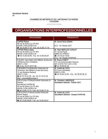Télécharger la liste des syndicats artisanaux du Rhône