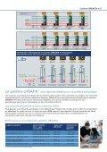 Système URSAFIX - Page 7