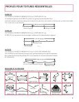 Guide d'installation pour toiture - Page 2