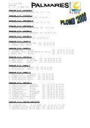 AS TIR CREIL CONCOURS 21 - 22 - 23 MARS 2008 CARABINE 10 M