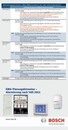 EMA-VdS - Bosch Sicherheitssysteme GmbH