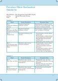 Aktivitas Siswa Aktivitas Siswa - Page 6