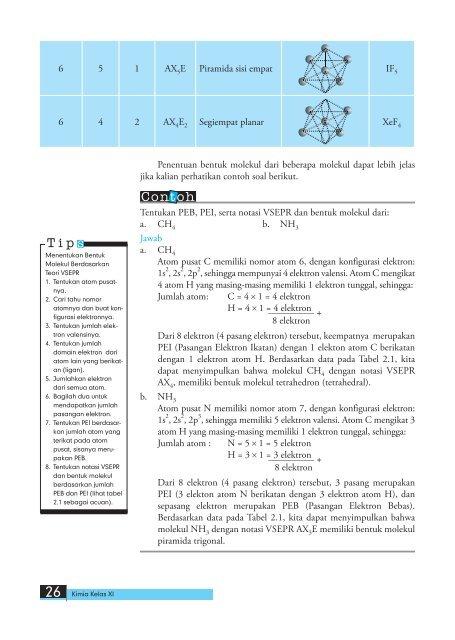 Tabel 2 1 Notasi Vsepr Da