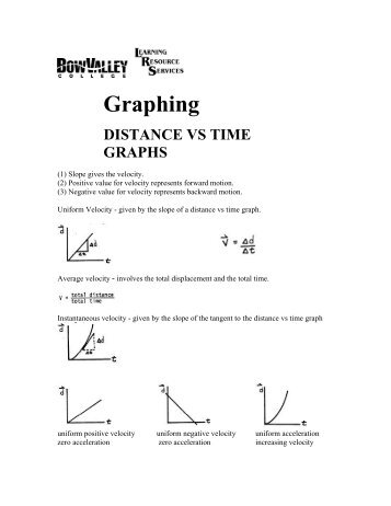 Graphing - Bow Valley College