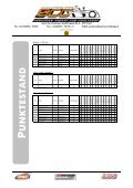 Punktestand - Motorline.cc - Seite 2