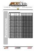 Punktestand - Motorline.cc - Seite 3
