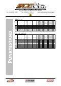 Punktestand - Motorline.cc - Seite 4