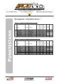 Punktestand - Motorline.cc - Seite 5