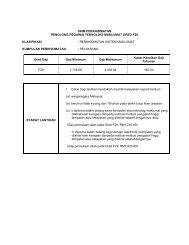 skim perkhidmatan penolong pegawai teknologi maklumat gred f29 ...