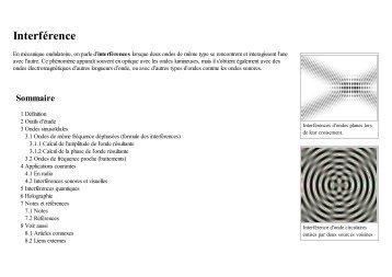 Interférence - Blog.de