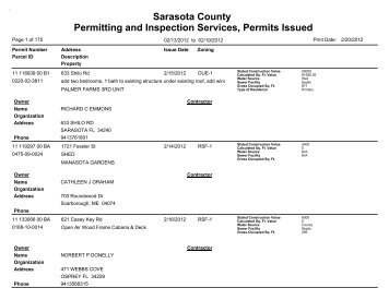 Sarasota County Permitting and Inspection Services, Permits Issued