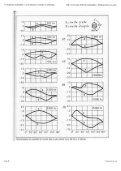 La localisation verticale en stéréophonie (J.Hiraga).pdf - pure-hifi - Page 3