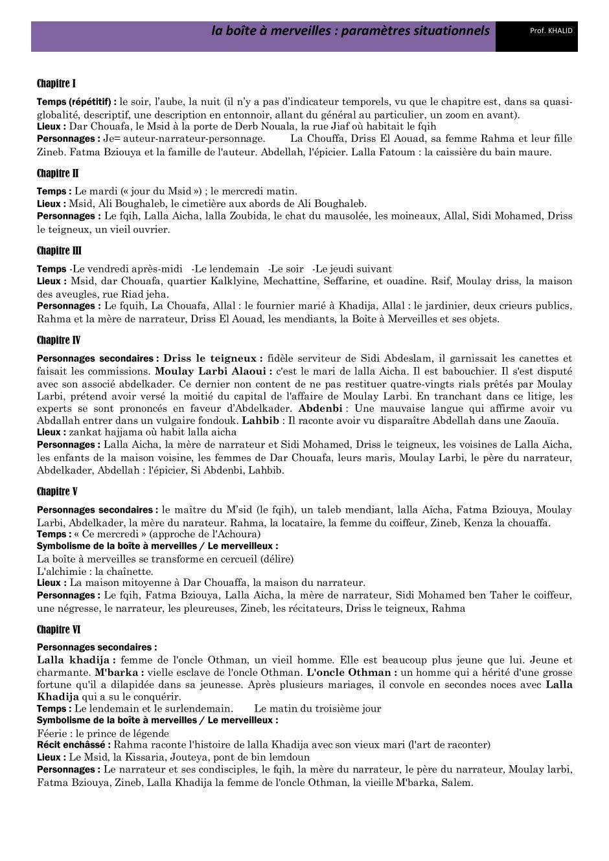 Les Moineaux De La Mariée 2 free magazines from ly.massiratiznit