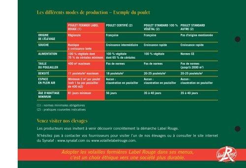 Télécharger le Guide RHD du SYNALAF (PDF) - Volailles fermières ...
