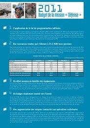 10 points PLF MINDEF 2011 - Ministère de la Défense