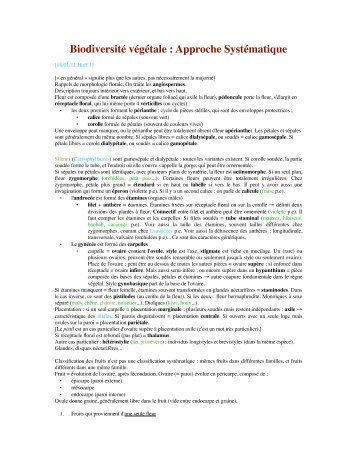 BVAS Hoff - Master VRV : Valorisation Ressources Végétales