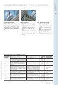 VBS   Zemapmetuma un dobu sienu sistēmas - OBO Bettermann - Page 7