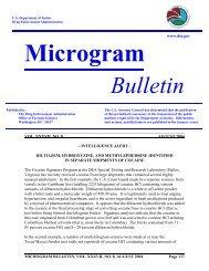 Microgram Bulletin