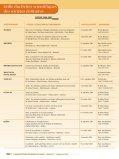 Grille d'activités scientifiques des sociétés dentaires - Ordre des ... - Page 2