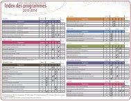 Index des programmes - CCNB