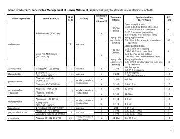 List of Fungicides Labeled for Downy Mildew Management - Cornell ...