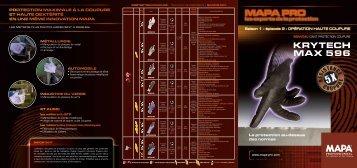 krytech Max 596 - MAPA