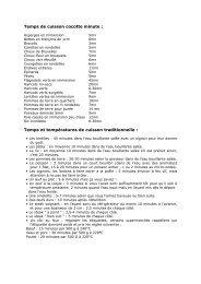 Mon bouquin de cuisine (simple) (pdf)