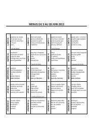 menu des restaurants scolaires - Castres