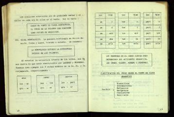 Clasificacion del verbo desde el punto de vista semantico. - cdigital