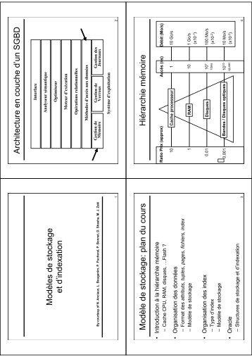 Modèles de stockage et d'indexation Architecture en ... - smis inria