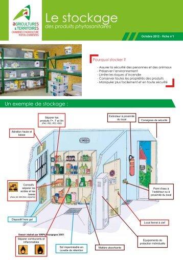 Le stockage des produits phytosanitaires - Chambre d'Agriculture ...