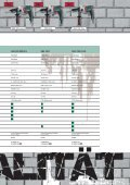 Metabo Schlagbohrmaschine - Seite 7