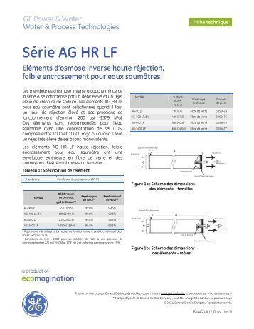 Membrane d'Osmose Inverse GE – Série AG HR LF - Elmatec