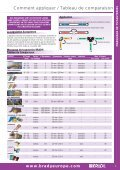 Consignations Marqueurs - Cepelec au service de l'industrie - Page 7