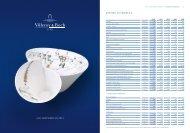 Geschäftsberichts 2012 - Villeroy & Boch
