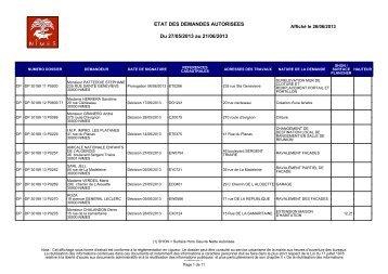 ETAT DES DEMANDES AUTORISEES Du 27/05/2013 au 21/06/2013