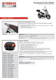 Accesorios X-City 125/250 - Yamaha Motor Europe