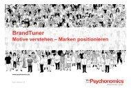 BrandTuner - YouGov