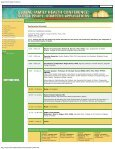 Global Family Health Conference - Continuing Education - Brigham ... - Page 7