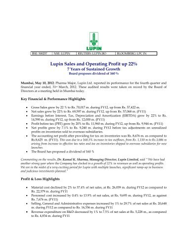 Lupin-Pr-Lupin-Annual-Results-Fy-2012