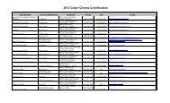 2013 Cesar Chavez Coordinators - Chief Executive Office