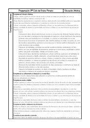 Educación Artística - Buscador de Centros educativos.