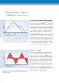 Alba®balance - Rigips - Seite 4