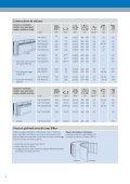 Système de construction légère Rigips - Page 4