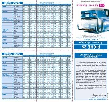 Ligne 816 t bayonne transports 64 - Bidart office de tourisme ...