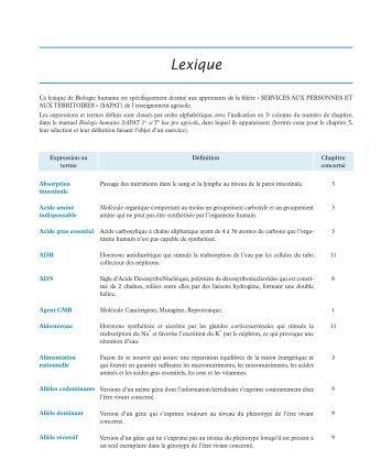 Biologie humaine 1re & Tle Bac pro SAPAT - Lexique - Vuibert