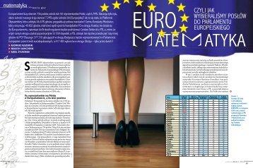 Jak wybieralismy poslow do Parlamentu Europejskiego?