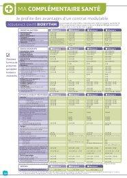 Tableau des garanties complémentaire santé - Maaf