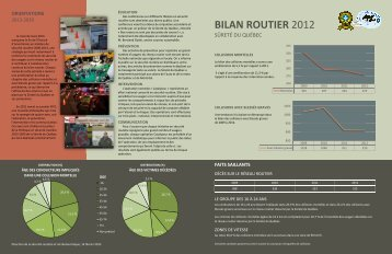 Bilan routier 2012 de la Sûreté du Québec